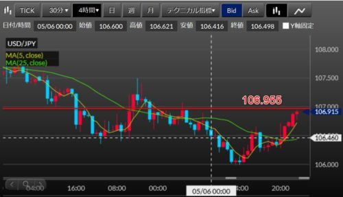 fx ドル円 2020-05-11_h48時43分約定前