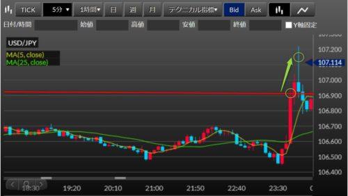 fx ドル円 30‐-5-1-2