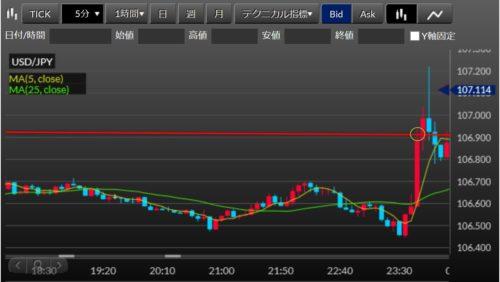 fx ドル円 30‐-5-1