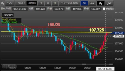 fx ドル円 2020-05-12_8m09h29