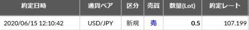fx ドル円 売り