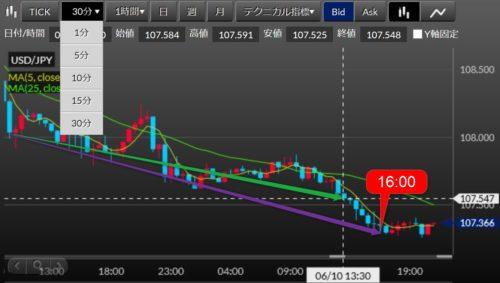 fx ドル円 2020-06-10_21h02_30利確後