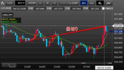 fx ドル円 2020-06-12_14h17_売り損切