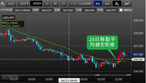 fx ドル円 2020-06-12_16h42_損切後