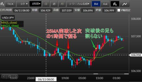 fx ドル円 2020-06-12_16h42_損切後2