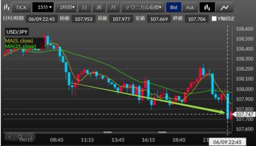 fx ドル円2020-06-10_20h58_15損切