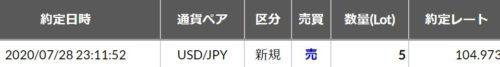 fx ドル円 売りエントリ