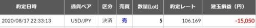 fx ドル円 買い損切1