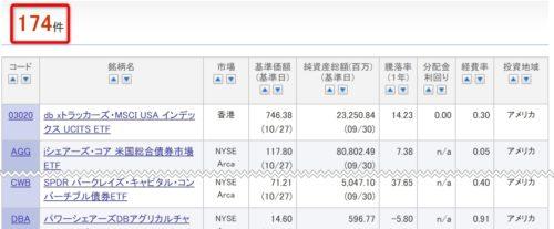 楽天証券 米国ETF 買い方 0
