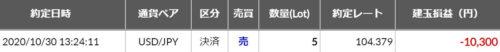 fx ドル円 損切り1324 2