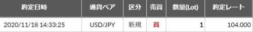 fx ドル円 買い